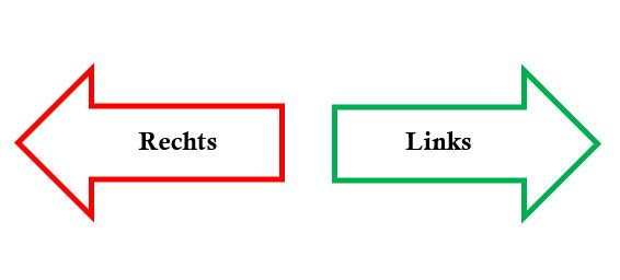 Links, rechts, backbord, steuerbord