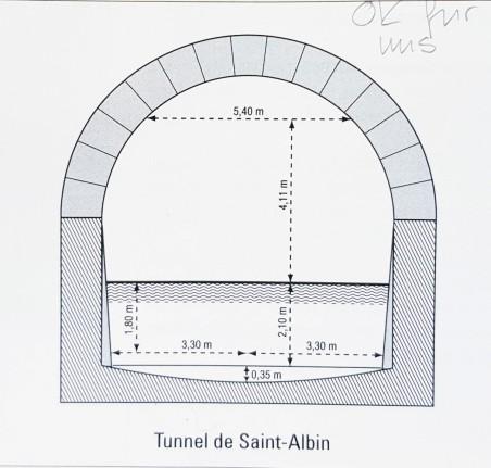 Der Tunnelquerschnitt, passts oder passts nicht?