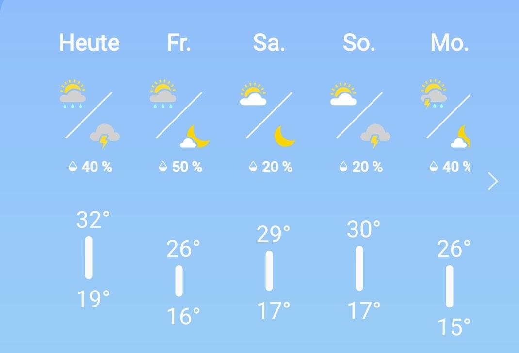Regen…ja bitte, bitte
