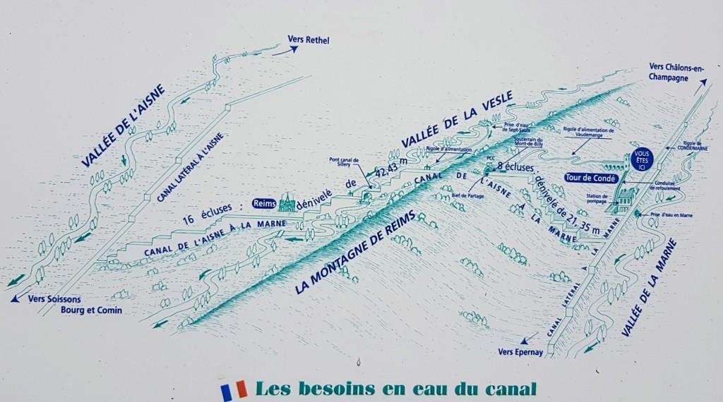 Tafel mit Erklärung der Wasserversorgung des Canal de l'Aine à la Marne